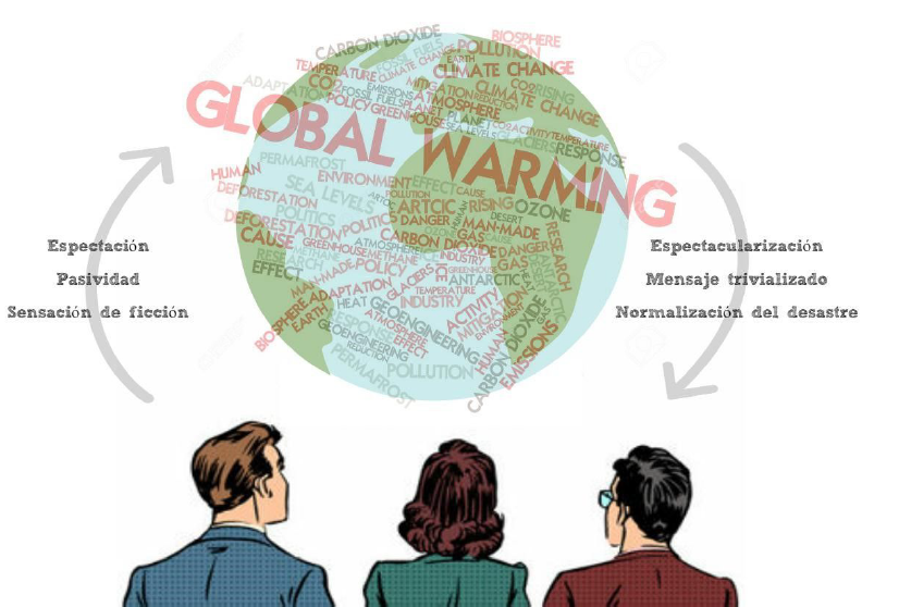 El medio ambiente como escenario de conflicto de clases