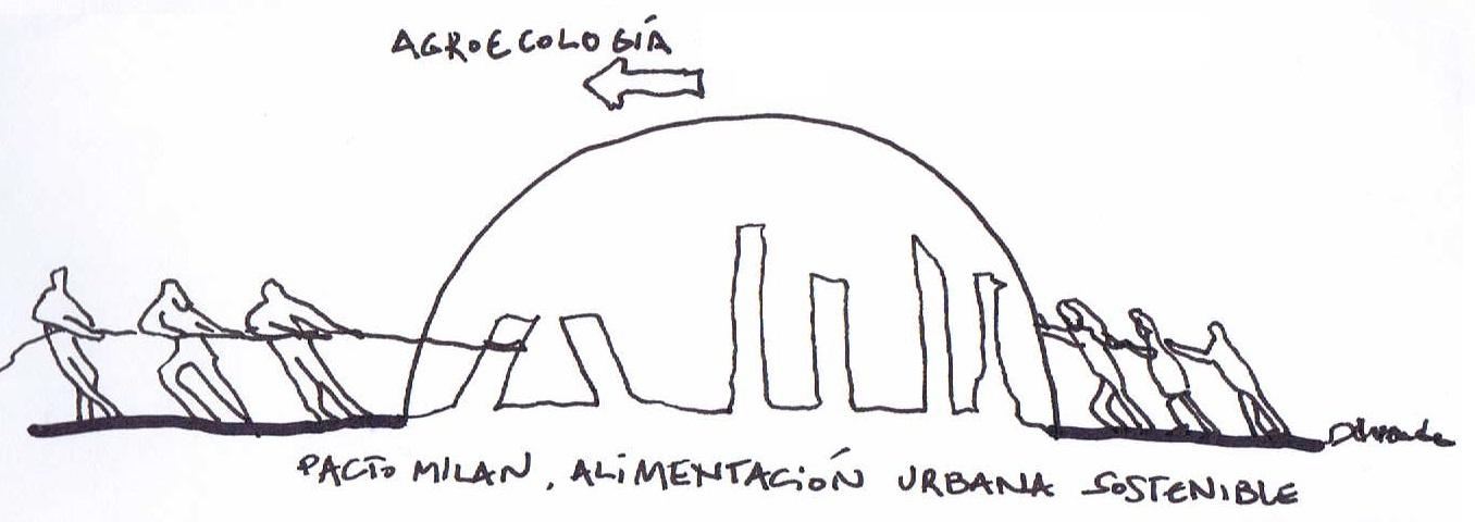 Nuevas estrategias alimentarias para un nuevo municipalismo