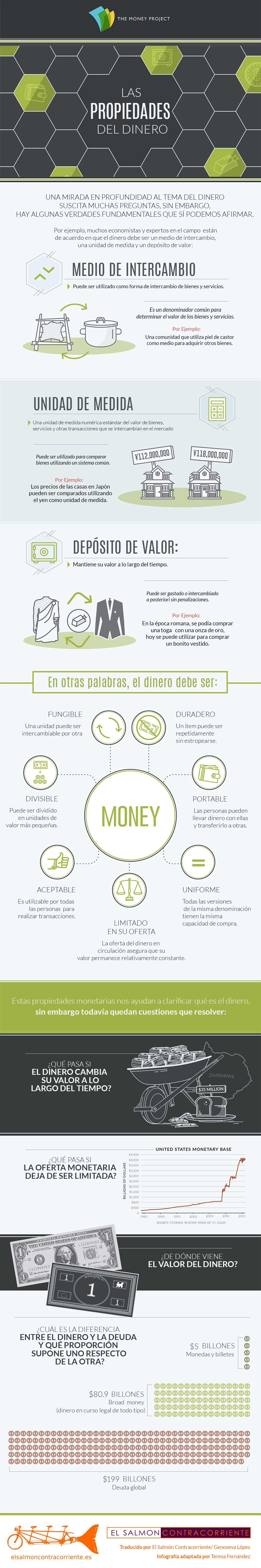 http://www.elsalmoncontracorriente.es/IMG/jpg/properties-of-money-infographic_esp_pie.jpg