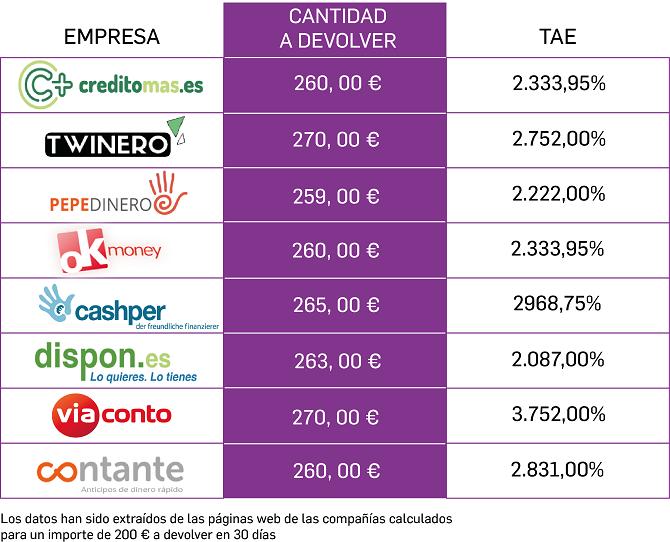 prestamistas particulares en madrid